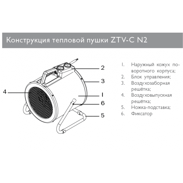 Zilon конструктив тепловых пушек