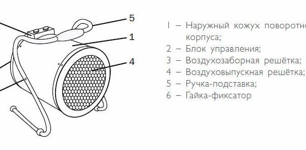 Конструкция zilon ztv 6c